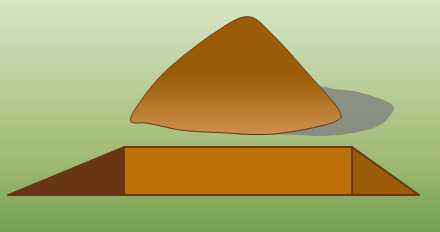 How Much Does a House Weigh and Can It Contribute to a Slope Failure