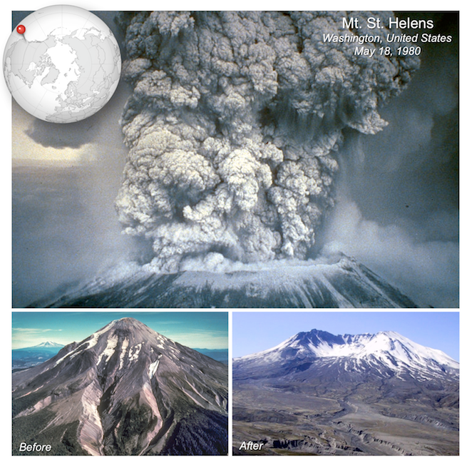 Figure 11-33 Eruption of composite subduction-zone volcano Mt. St. Helens on May 18, 1980. Top- Plinian eruption column. Bottom left- Mt. St. Helens before the eruption. Bottom right- The remains of Mt. St. Helens after the eruption.